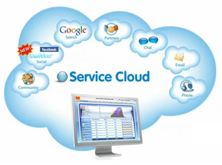 Profits of Cloud Services for Business