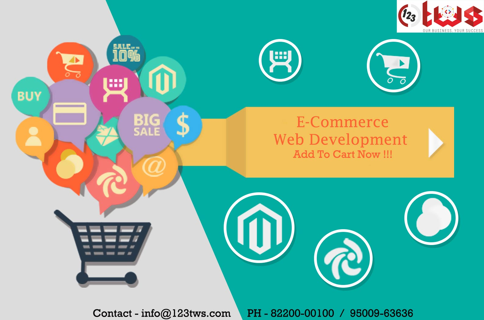 Knowing E-Commerce