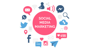 Social media marketing in Coimbatore