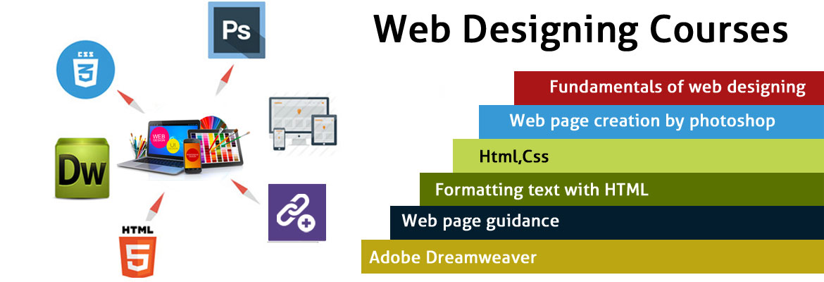 Web Designing Software Free Download
