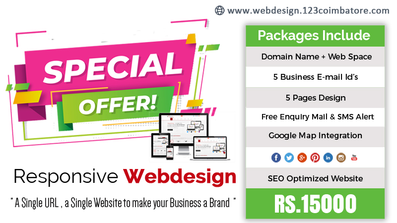 123 Total Web Solutions announces Special Offer for Responsive Website Design